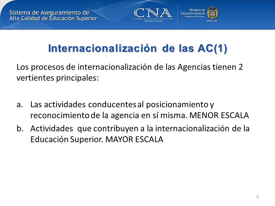 Internacionalización de las AC(2) Redes regionales, continentales o globales Proyectos conjuntos de acreditación Acuerdos bilaterales Comparabilidad de criterios Certificaciones internacionales para los organismos encargados de la acreditación Acreditación de los acreditadores Eventos académicos Redes globales del conocimiento: ALCUE, Espacio Europeo del conocimiento.