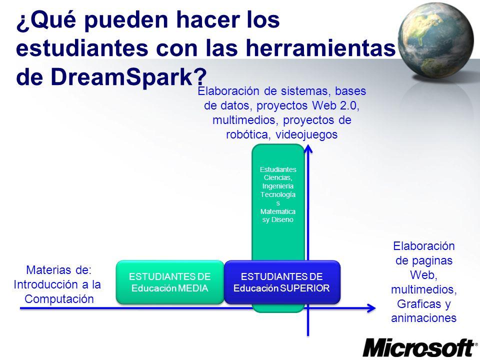 ¿Qué pueden hacer los estudiantes con las herramientas de DreamSpark? ESTUDIANTES DE Educación MEDIA ESTUDIANTES DE Educación MEDIA Materias de: Intro