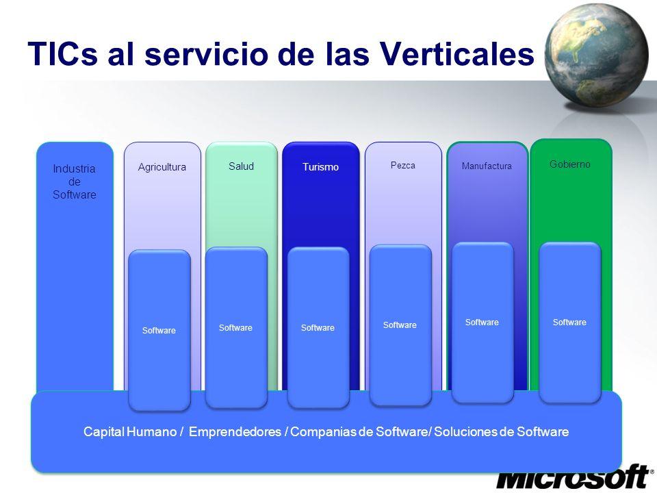 Gobierno TICs al servicio de las Verticales Agricultura Salud Turismo Pezca Manufactura Industria de Software Capital Humano / Emprendedores / Compani