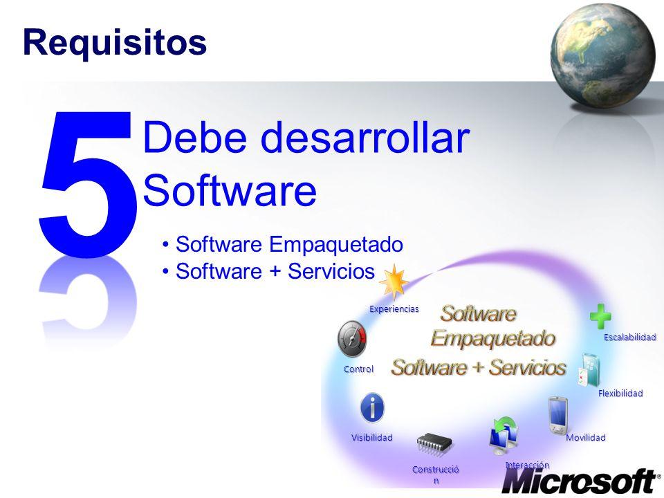 Requisitos Software Empaquetado Software + Servicios Debe desarrollar Software Experiencias Control Visibilidad Construcció n Movilidad Interacción Fl
