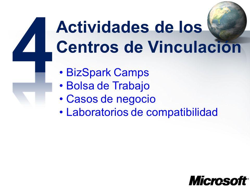 Actividades de los Centros de Vinculación BizSpark Camps Bolsa de Trabajo Casos de negocio Laboratorios de compatibilidad