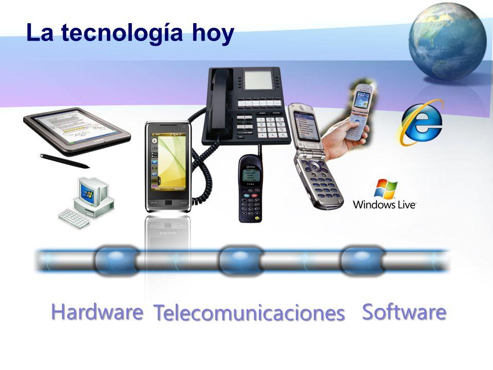 Telecomunicaciones HardwareSoftware La tecnología hoy