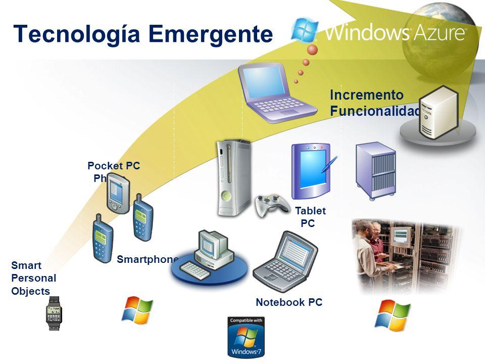 Notebook PC Tablet PC Pocket PC Phone Smart Personal Objects Smartphone Incremento Funcionalidad Tecnología Emergente