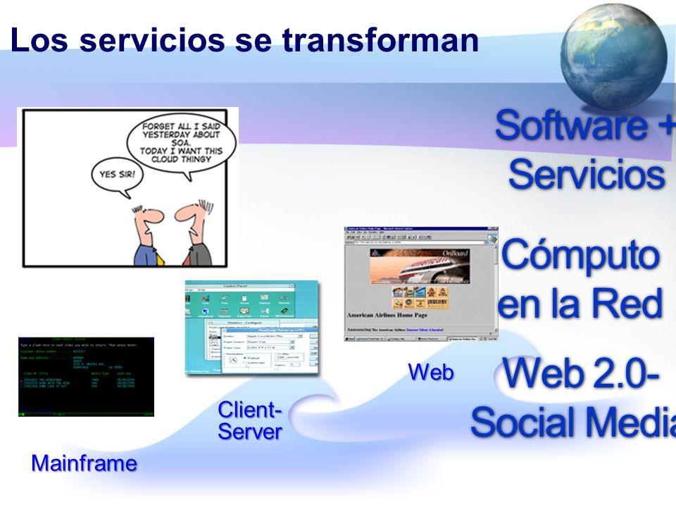 Los servicios se transforman Client- Server Web Mainframe Software + Servicios Cómputo en la Red Web 2.0- Social Media
