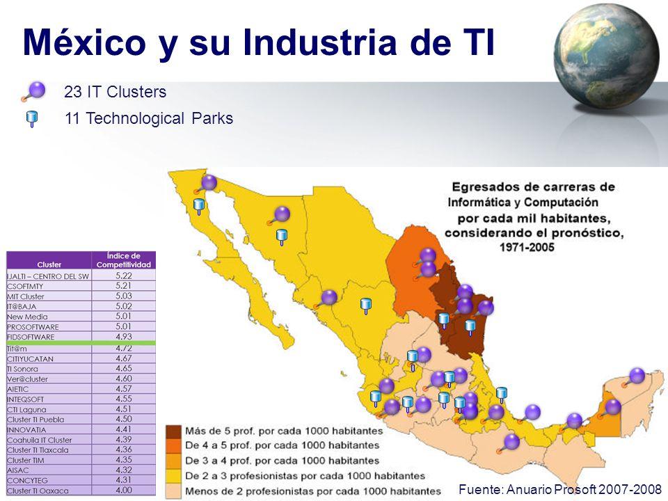 México y su Industria de TI 23 IT Clusters 11 Technological Parks Fuente: Anuario Prosoft 2007-2008