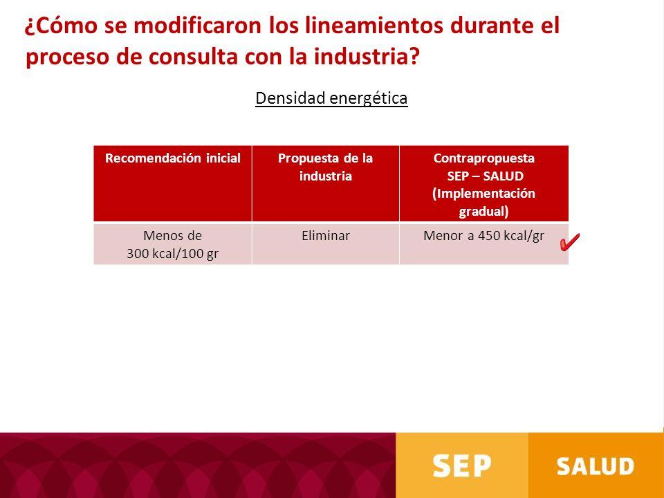 Recomendación inicialPropuesta de la industria Contrapropuesta SEP – SALUD (Implementación gradual) Menos de 300 kcal/100 gr EliminarMenor a 450 kcal/