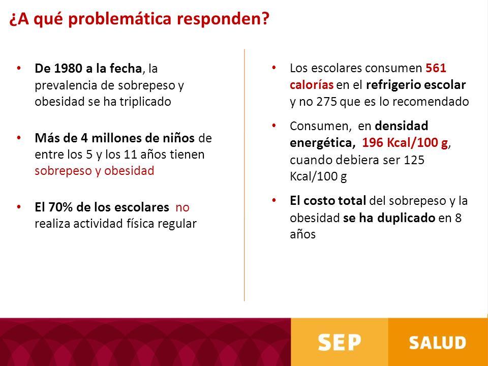 Contribuye a mejorar la salud de los mexicanos Reconocimiento como empresa socialmente responsable Cumple con los compromisos adquiridos nacional e internacionalmente Expande el mercado de sus líneas de productos saludables, por ahora limitado a ciertos sectores de la población.