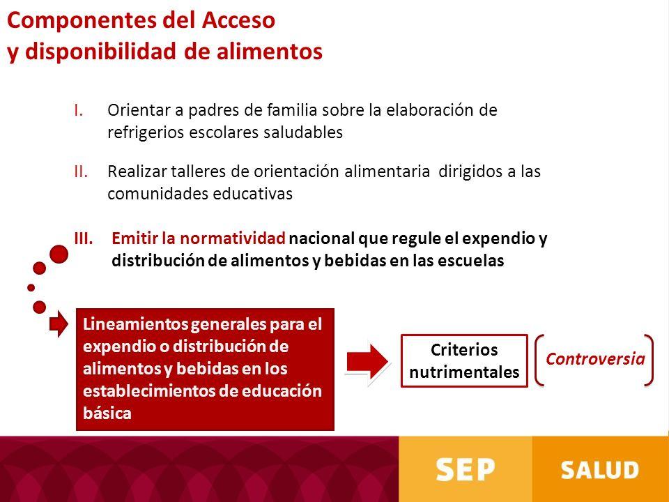 I.Orientar a padres de familia sobre la elaboración de refrigerios escolares saludables II.Realizar talleres de orientación alimentaria dirigidos a la