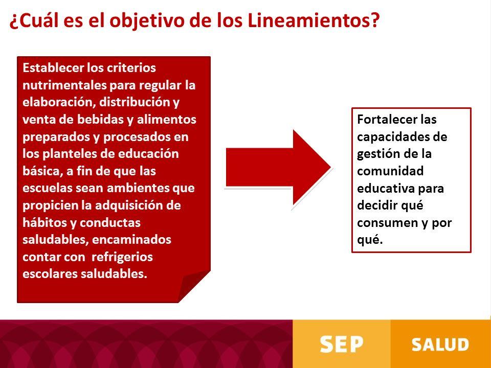 Recomendación inicialPropuesta de la industriaContrapropuesta SEP – SALUD (Implementación gradual) Se definieron valores máximos EliminarSe eliminaron para la etapa I.
