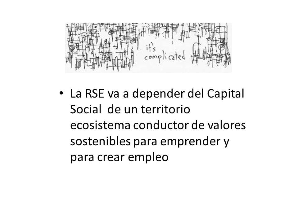 La RSE va a depender del Capital Social de un territorio ecosistema conductor de valores sostenibles para emprender y para crear empleo
