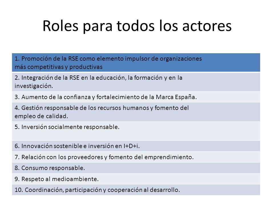 Roles para todos los actores 1. Promoción de la RSE como elemento impulsor de organizaciones más competitivas y productivas 2. Integración de la RSE e