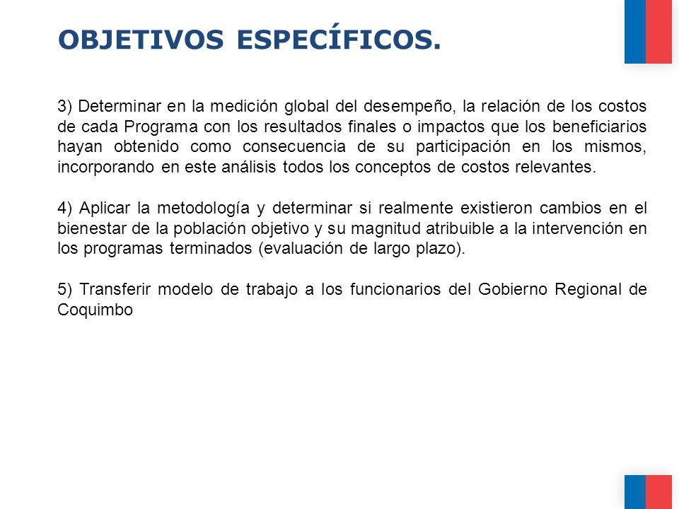 ETAPAS DE LA CONSULTORIA EtapaNombre EtapaEntrega Informe EtapaValor Porcentual Etapa Etapa 1 Definición de líneas de acción y diseño de metodología de impacto.