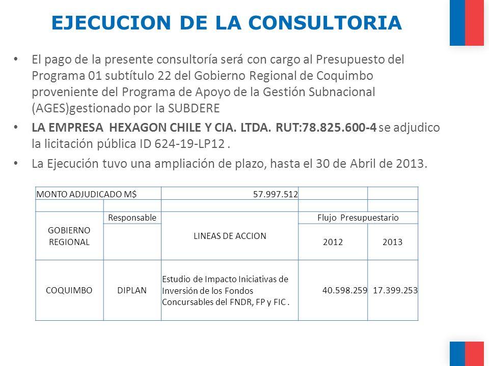 EJECUCION DE LA CONSULTORIA El pago de la presente consultoría será con cargo al Presupuesto del Programa 01 subtítulo 22 del Gobierno Regional de Coq