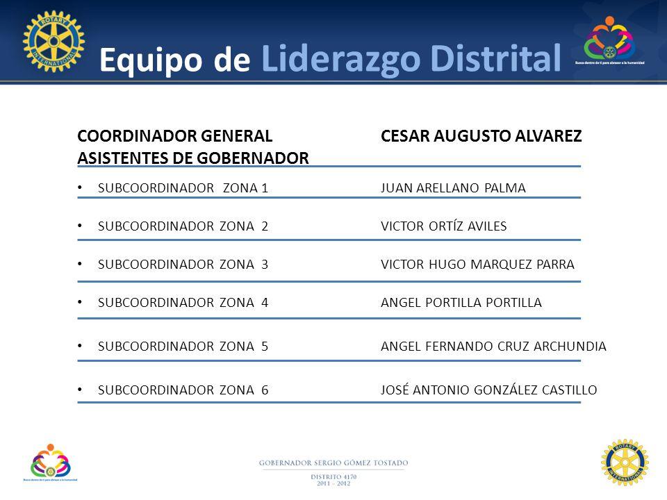 Equipo de Liderazgo Distrital COORDINADOR GENERAL ASISTENTES DE GOBERNADOR CESAR AUGUSTO ALVAREZ SUBCOORDINADOR ZONA 1JUAN ARELLANO PALMA SUBCOORDINAD
