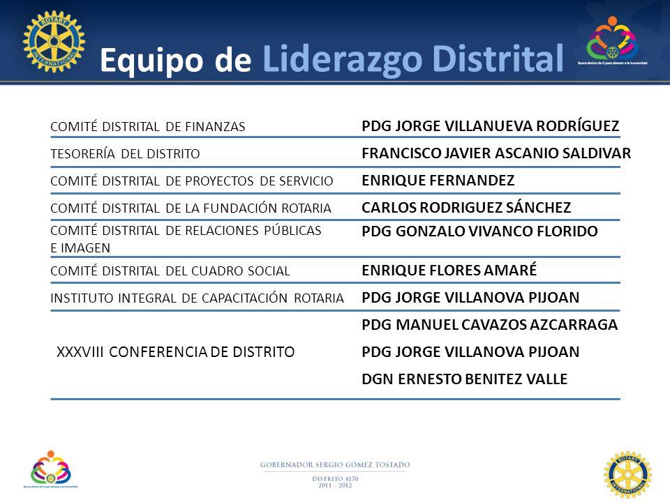COMITÉ DISTRITAL DE FINANZAS PDG JORGE VILLANUEVA RODRÍGUEZ TESORERÍA DEL DISTRITO FRANCISCO JAVIER ASCANIO SALDIVAR COMITÉ DISTRITAL DE PROYECTOS DE