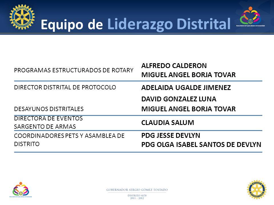 PROGRAMAS ESTRUCTURADOS DE ROTARY ALFREDO CALDERON MIGUEL ANGEL BORJA TOVAR DIRECTOR DISTRITAL DE PROTOCOLO ADELAIDA UGALDE JIMENEZ DAVID GONZALEZ LUN
