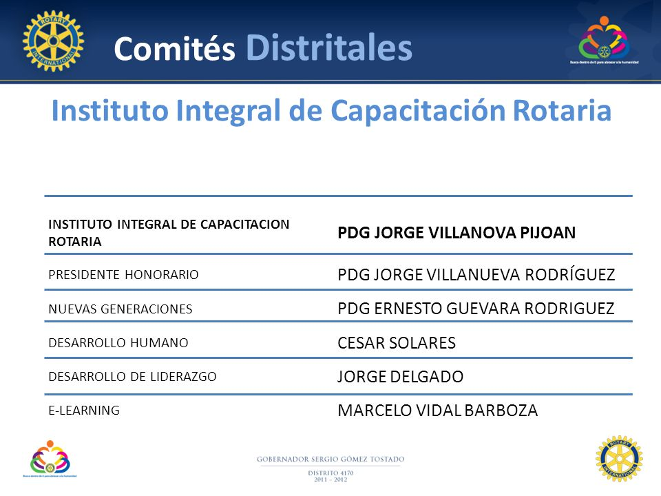 Comités Distritales INSTITUTO INTEGRAL DE CAPACITACION ROTARIA PDG JORGE VILLANOVA PIJOAN PRESIDENTE HONORARIO PDG JORGE VILLANUEVA RODRÍGUEZ NUEVAS G