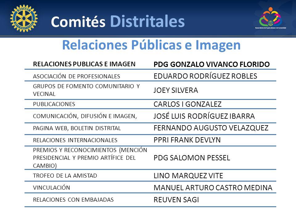 RELACIONES PUBLICAS E IMAGEN PDG GONZALO VIVANCO FLORIDO ASOCIACIÓN DE PROFESIONALES EDUARDO RODRÍGUEZ ROBLES GRUPOS DE FOMENTO COMUNITARIO Y VECINAL