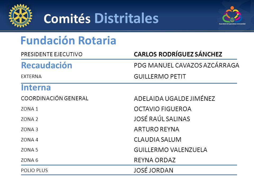Fundación Rotaria PRESIDENTE EJECUTIVO CARLOS RODRÍGUEZ SÁNCHEZ Recaudación PDG MANUEL CAVAZOS AZCÁRRAGA EXTERNA GUILLERMO PETIT Interna COORDINACIÓN