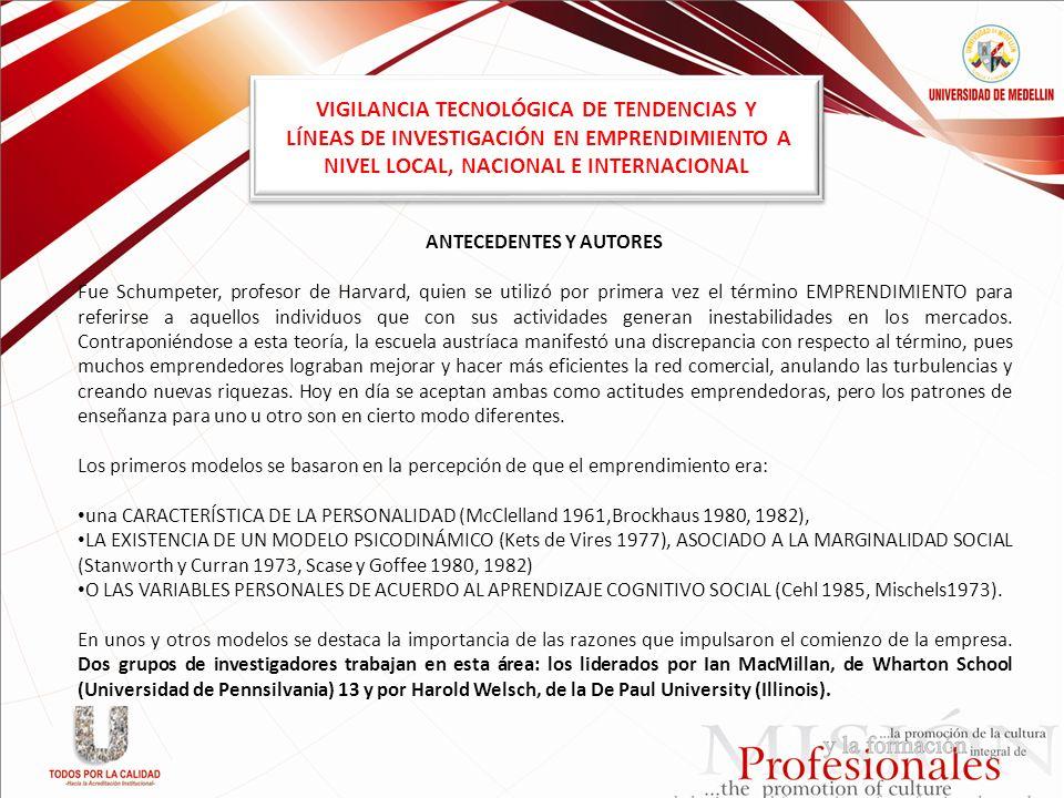 VIGILANCIA TECNOLÓGICA DE TENDENCIAS Y LÍNEAS DE INVESTIGACIÓN EN EMPRENDIMIENTO A NIVEL LOCAL, NACIONAL E INTERNACIONAL VIGILANCIA TECNOLÓGICA DE TEN