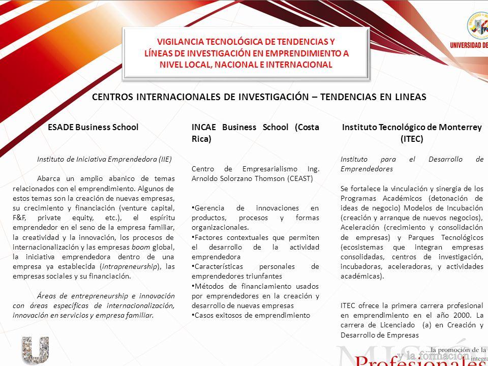 CENTROS INTERNACIONALES DE INVESTIGACIÓN – TENDENCIAS EN LINEAS VIGILANCIA TECNOLÓGICA DE TENDENCIAS Y LÍNEAS DE INVESTIGACIÓN EN EMPRENDIMIENTO A NIV