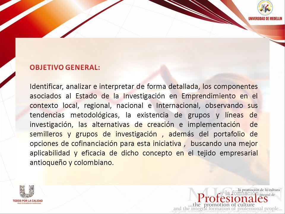 ENFOQUES INVESTIGATIVOS PARA LA FORMULACIÓN DE LÍNEAS DE INVESTIGACIÓN VIGILANCIA TECNOLÓGICA DE TENDENCIAS Y LÍNEAS DE INVESTIGACIÓN EN EMPRENDIMIENTO A NIVEL LOCAL, NACIONAL E INTERNACIONAL VIGILANCIA TECNOLÓGICA DE TENDENCIAS Y LÍNEAS DE INVESTIGACIÓN EN EMPRENDIMIENTO A NIVEL LOCAL, NACIONAL E INTERNACIONAL Entre las principales enfoques investigativos para la formulación y definición de las líneas de investigación en emprendimiento a nivel internacional se definen dos referentes importantes: Veciana (1999) y Kantis (2001) Fuente: Revista EAN.