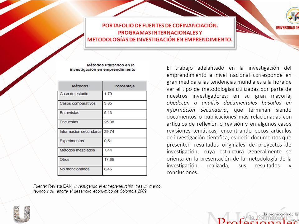 PORTAFOLIO DE FUENTES DE COFINANCIACIÓN, PROGRAMAS INTERNACIONALES Y METODOLOGÍAS DE INVESTIGACIÓN EN EMPRENDIMIENTO. PORTAFOLIO DE FUENTES DE COFINAN