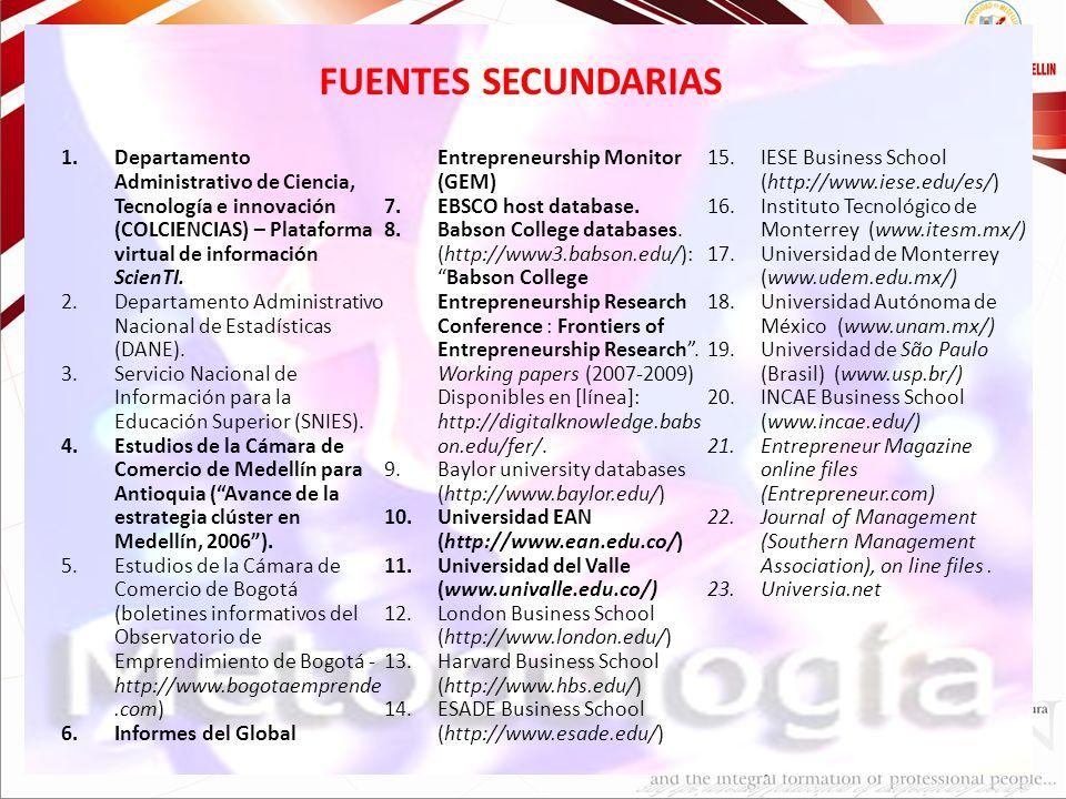 ESTADO DEL OBJETO DE ESTUDIO: EMPRENDIMIENTO LATINOAMÉRICA Y COLOMBIA FRENTE AL MUNDO (GEM) ESTADO DEL OBJETO DE ESTUDIO: EMPRENDIMIENTO LATINOAMÉRICA Y COLOMBIA FRENTE AL MUNDO (GEM)