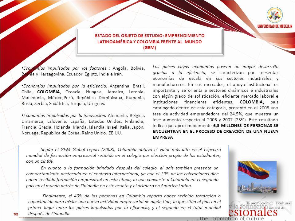 LISTADO DE GRUPOS DE INVESTIGACIÓN Y PRODUCTOS ACADÉMICOS ENTREGADOS, A NIVEL LOCAL, NACIONAL E INTERNACIONAL LISTADO DE GRUPOS DE INVESTIGACIÓN Y PRODUCTOS ACADÉMICOS ENTREGADOS, A NIVEL LOCAL, NACIONAL E INTERNACIONAL