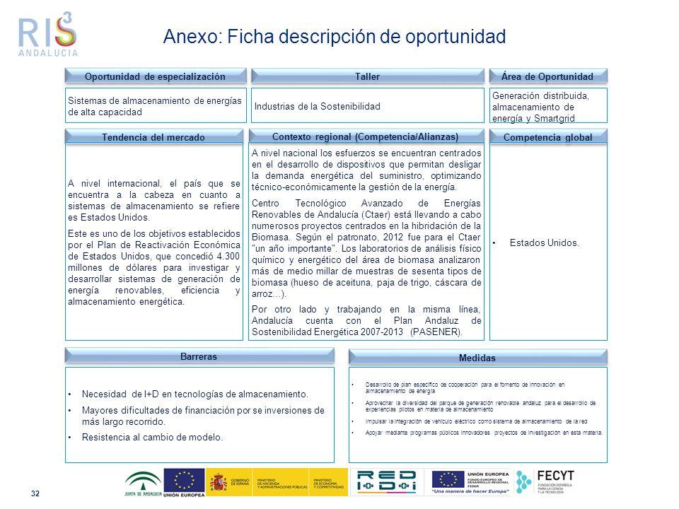 32 Dominio tecnológico Anexo: Ficha descripción de oportunidad Tendencia del mercado Contexto regional (Competencia/Alianzas) A nivel nacional los esfuerzos se encuentran centrados en el desarrollo de dispositivos que permitan desligar la demanda energética del suministro, optimizando técnico-económicamente la gestión de la energía.