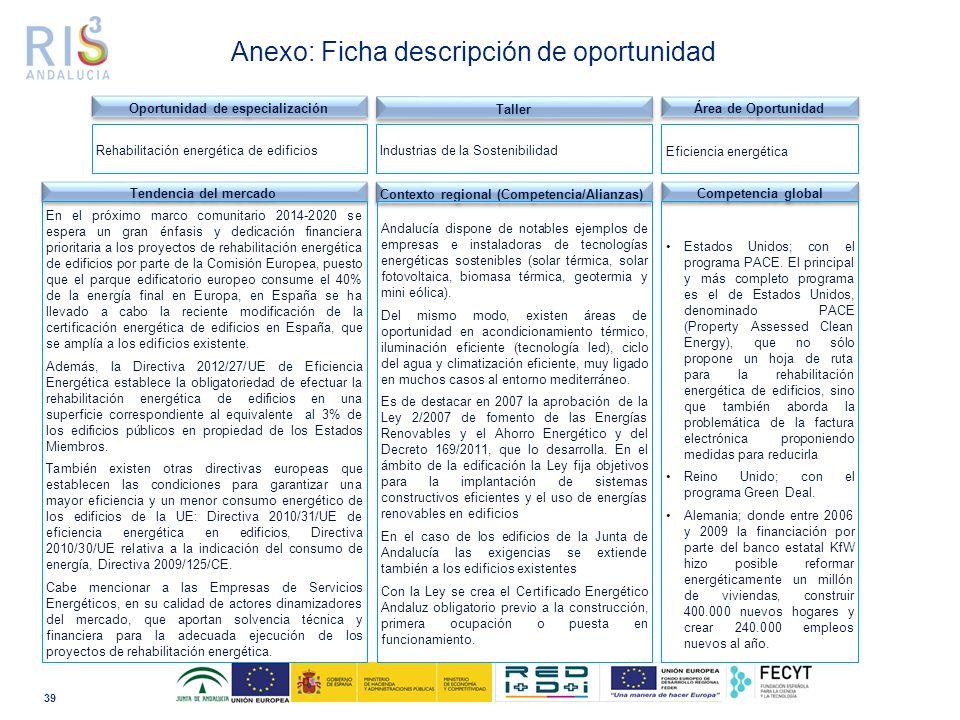 39 Dominio tecnológico Anexo: Ficha descripción de oportunidad Tendencia del mercado Contexto regional (Competencia/Alianzas) Andalucía dispone de notables ejemplos de empresas e instaladoras de tecnologías energéticas sostenibles (solar térmica, solar fotovoltaica, biomasa térmica, geotermia y mini eólica).