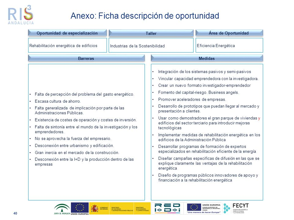40 Dominio tecnológico Anexo: Ficha descripción de oportunidad Barreras Falta de percepción del problema del gasto energético.