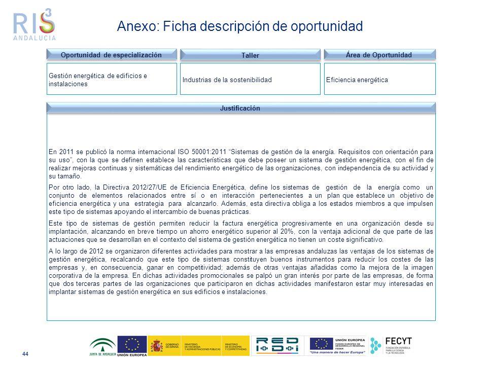 En 2011 se publicó la norma internacional ISO 50001:2011 Sistemas de gestión de la energía.