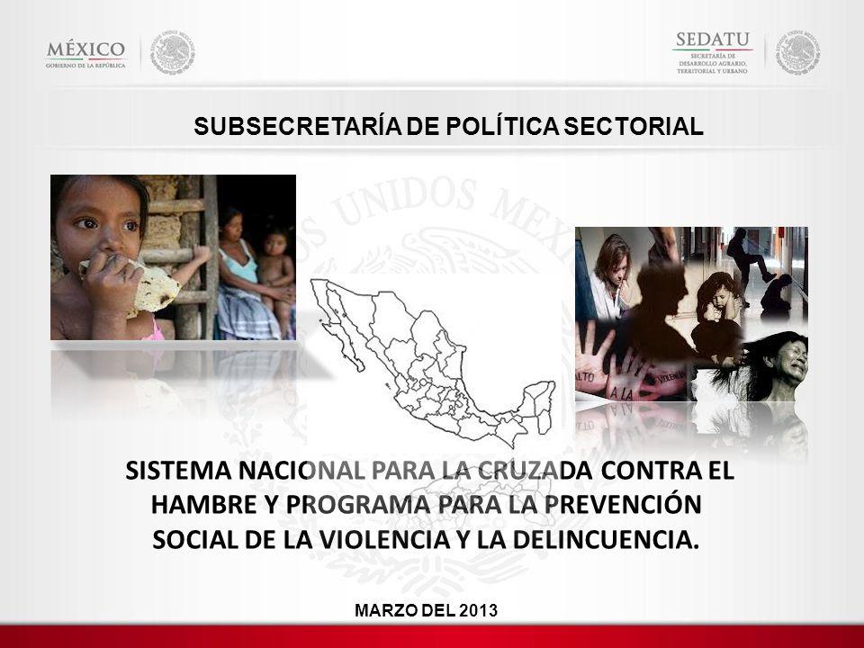 SUBSECRETARÍA DE POLÍTICA SECTORIAL SISTEMA NACIONAL PARA LA CRUZADA CONTRA EL HAMBRE Y PROGRAMA PARA LA PREVENCIÓN SOCIAL DE LA VIOLENCIA Y LA DELINC