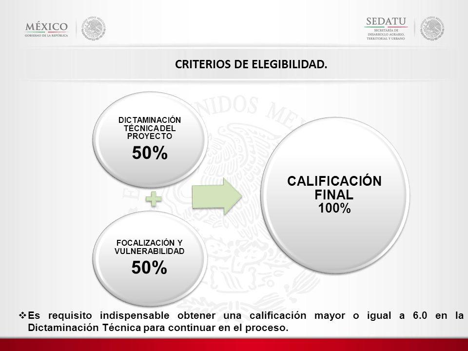 CRITERIOS DE ELEGIBILIDAD. FOCALIZACIÓN Y VULNERABILIDAD 50% DICTAMINACIÓN TÉCNICA DEL PROYECTO 50% CALIFICACIÓN FINAL 100% Es requisito indispensable