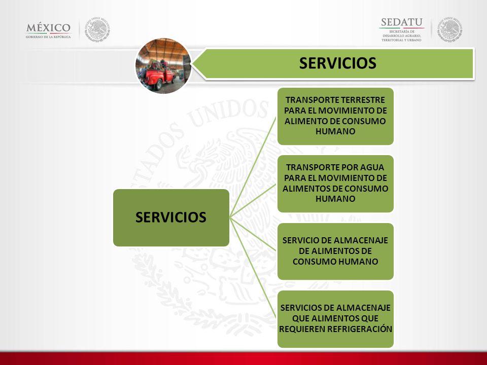 SERVICIOS TRANSPORTE TERRESTRE PARA EL MOVIMIENTO DE ALIMENTO DE CONSUMO HUMANO TRANSPORTE POR AGUA PARA EL MOVIMIENTO DE ALIMENTOS DE CONSUMO HUMANO SERVICIO DE ALMACENAJE DE ALIMENTOS DE CONSUMO HUMANO SERVICIOS DE ALMACENAJE QUE ALIMENTOS QUE REQUIEREN REFRIGERACIÓN SERVICIOS