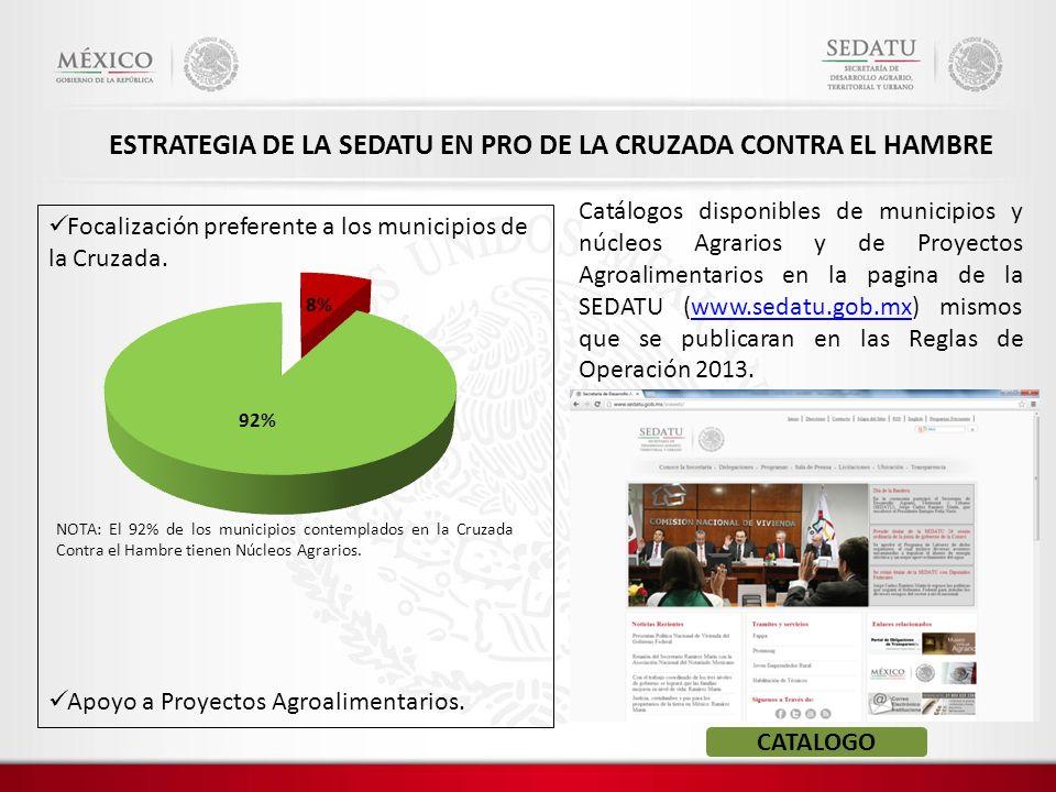 ESTRATEGIA DE LA SEDATU EN PRO DE LA CRUZADA CONTRA EL HAMBRE Focalización preferente a los municipios de la Cruzada. Apoyo a Proyectos Agroalimentari