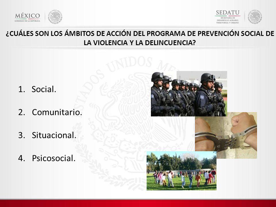 ¿CUÁLES SON LOS ÁMBITOS DE ACCIÓN DEL PROGRAMA DE PREVENCIÓN SOCIAL DE LA VIOLENCIA Y LA DELINCUENCIA.