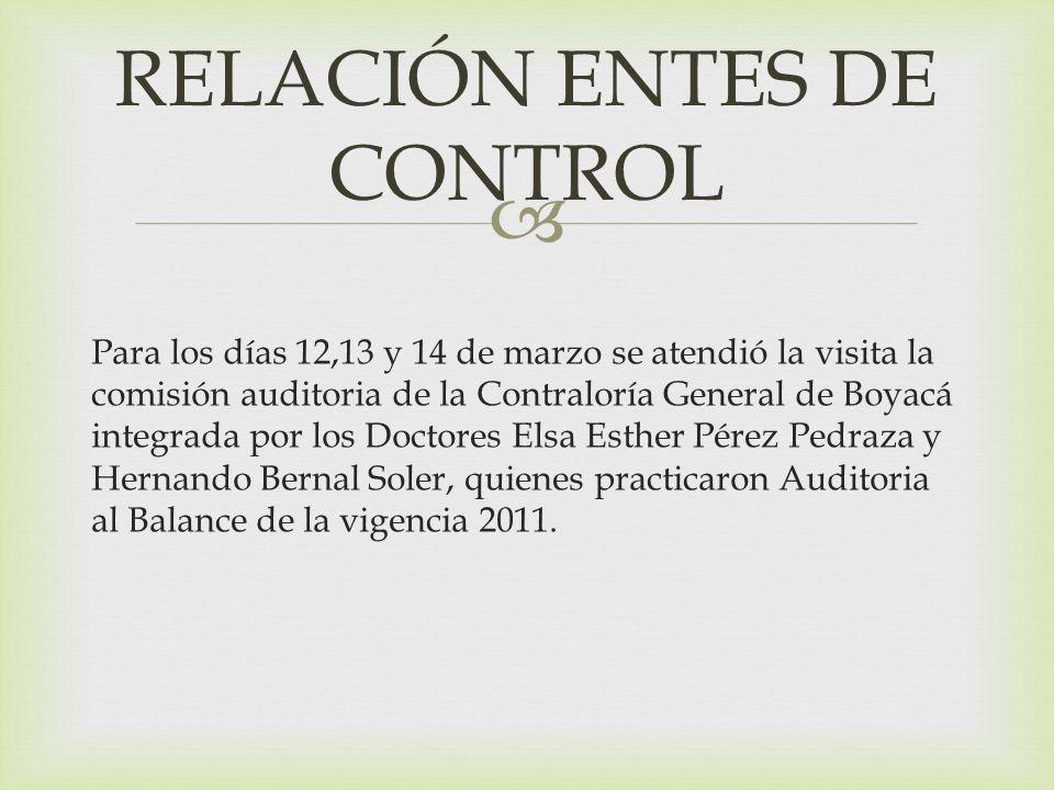 Para los días 12,13 y 14 de marzo se atendió la visita la comisión auditoria de la Contraloría General de Boyacá integrada por los Doctores Elsa Esther Pérez Pedraza y Hernando Bernal Soler, quienes practicaron Auditoria al Balance de la vigencia 2011.