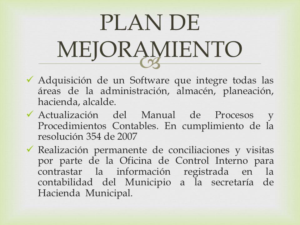 Adquisición de un Software que integre todas las áreas de la administración, almacén, planeación, hacienda, alcalde. Actualización del Manual de Proce