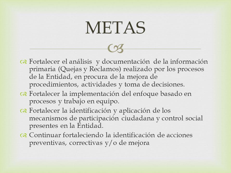 Fortalecer el análisis y documentación de la información primaria (Quejas y Reclamos) realizado por los procesos de la Entidad, en procura de la mejora de procedimientos, actividades y toma de decisiones.