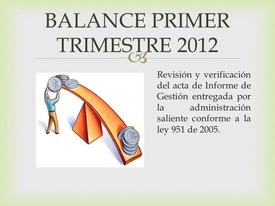 Revisión y verificación del acta de Informe de Gestión entregada por la administración saliente conforme a la ley 951 de 2005. BALANCE PRIMER TRIMESTR