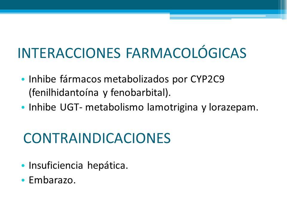 INTERACCIONES FARMACOLÓGICAS Inhibe fármacos metabolizados por CYP2C9 (fenilhidantoína y fenobarbital). Inhibe UGT- metabolismo lamotrigina y lorazepa