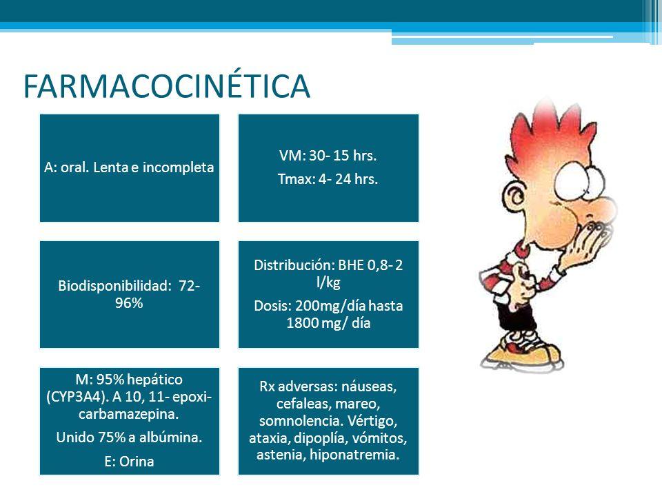 FARMACOCINÉTICA A: oral. Lenta e incompleta VM: 30- 15 hrs. Tmax: 4- 24 hrs. Biodisponibilidad: 72- 96% Distribución: BHE 0,8- 2 l/kg Dosis: 200mg/día
