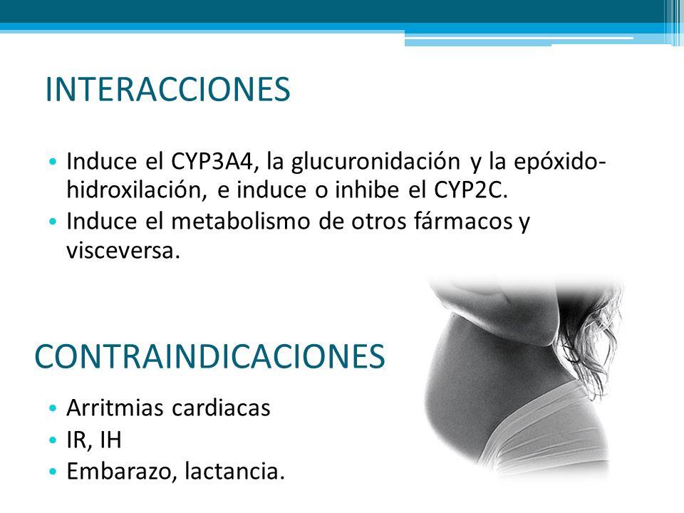 INTERACCIONES Induce el CYP3A4, la glucuronidación y la epóxido- hidroxilación, e induce o inhibe el CYP2C. Induce el metabolismo de otros fármacos y