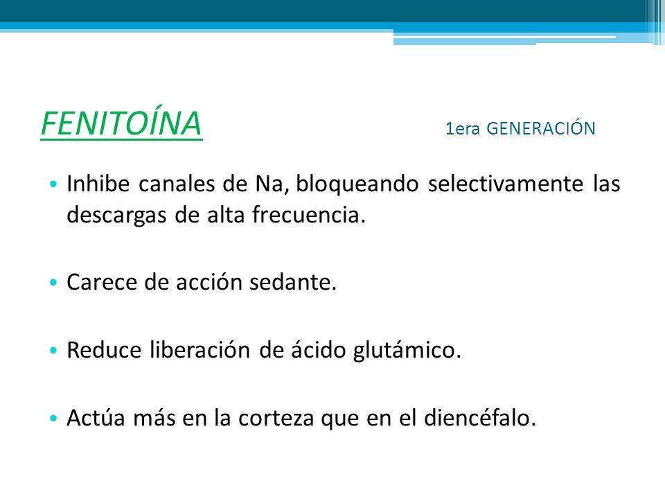 FENITOÍNA 1era GENERACIÓN Inhibe canales de Na, bloqueando selectivamente las descargas de alta frecuencia. Carece de acción sedante. Reduce liberació