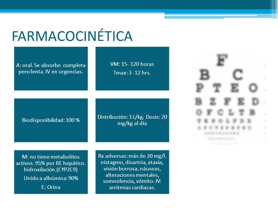 FARMACOCINÉTICA A: oral. Se absorbe completa pero lenta. IV en urgencias. VM: 15- 120 horas Tmax: 3- 12 hrs. Biodisponibilidad: 100 % Distribución: 1