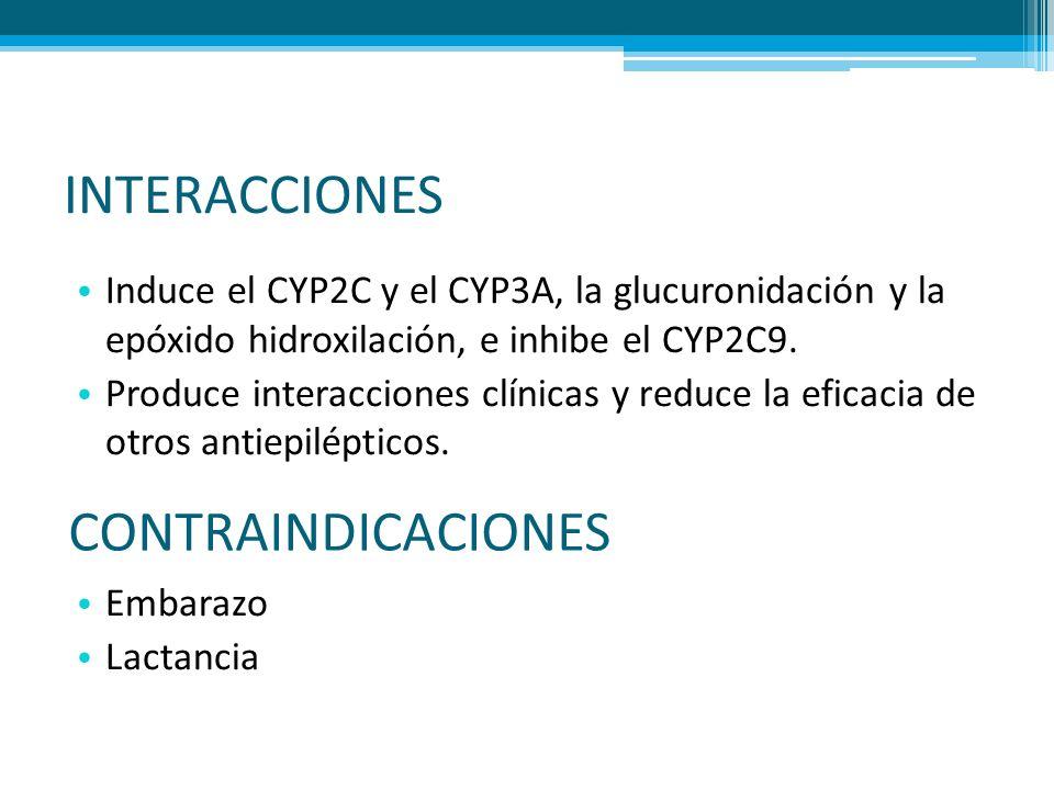 INTERACCIONES Induce el CYP2C y el CYP3A, la glucuronidación y la epóxido hidroxilación, e inhibe el CYP2C9. Produce interacciones clínicas y reduce l