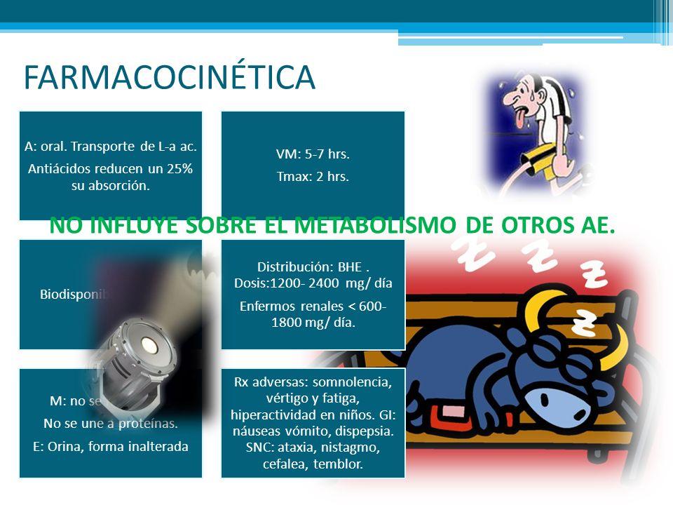 FARMACOCINÉTICA A: oral. Transporte de L-a ac. Antiácidos reducen un 25% su absorción. VM: 5-7 hrs. Tmax: 2 hrs. Biodisponibilidad: 60 % Distribución: