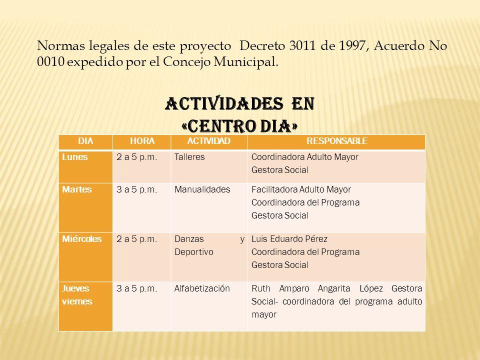 DIAHORAACTIVIDADRESPONSABLE Lunes2 a 5 p.m.Talleres Coordinadora Adulto Mayor Gestora Social Martes3 a 5 p.m.Manualidades Facilitadora Adulto Mayor Co